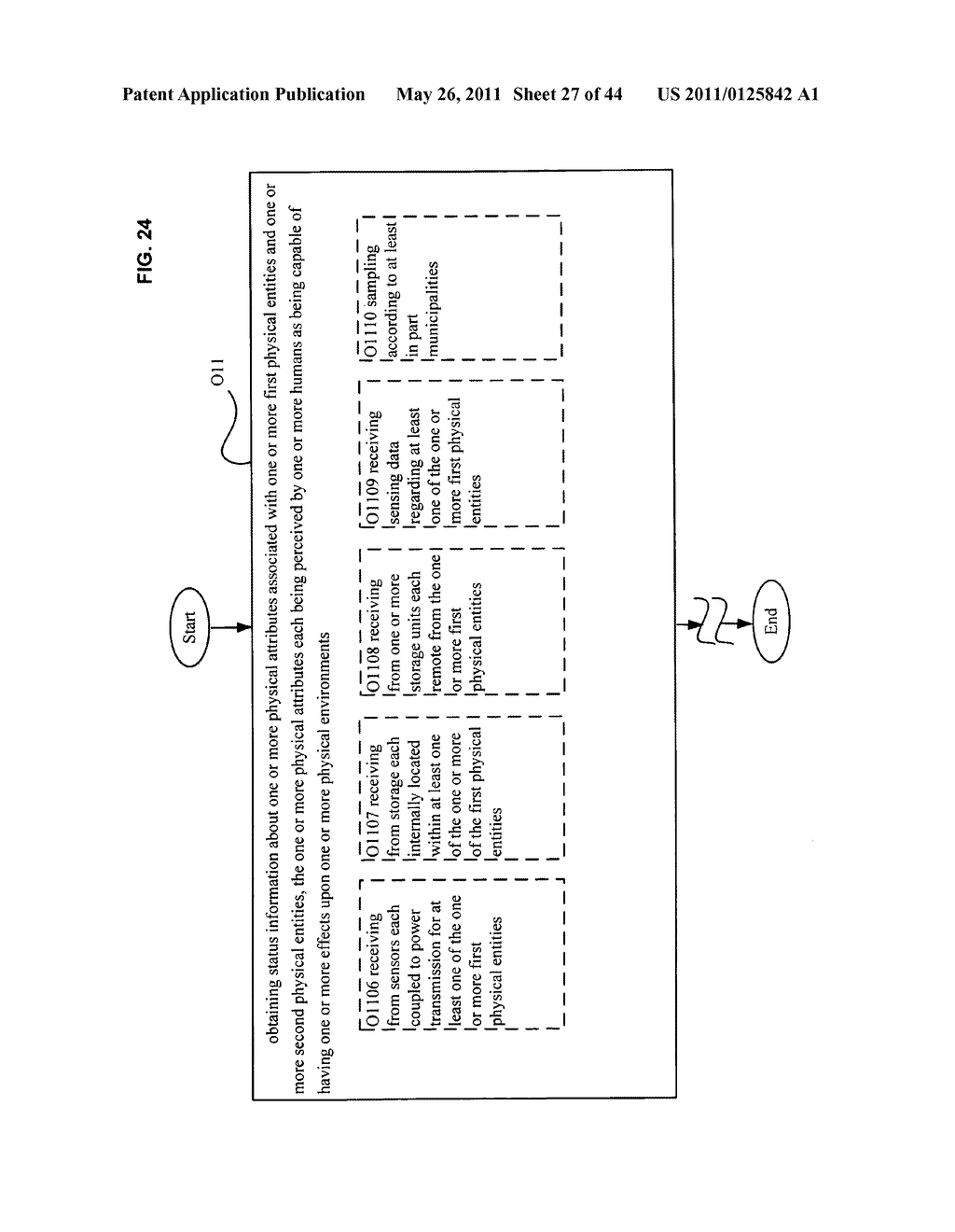 System and method for comparison of physical entity attribute effects on physical environments through in part social networking service input - diagram, schematic, and image 28