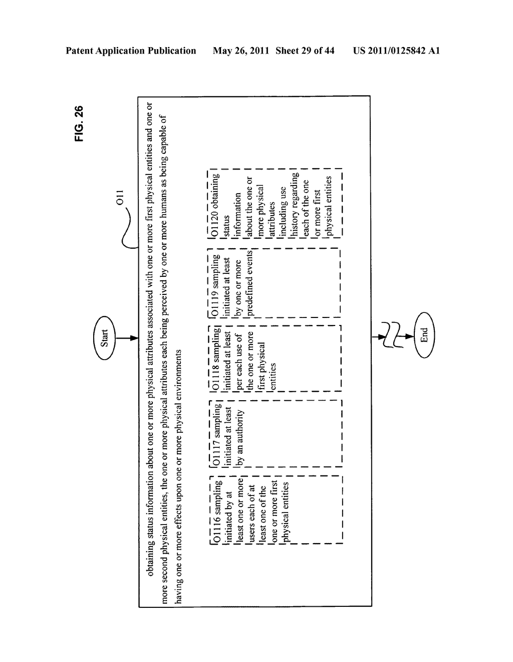 System and method for comparison of physical entity attribute effects on physical environments through in part social networking service input - diagram, schematic, and image 30