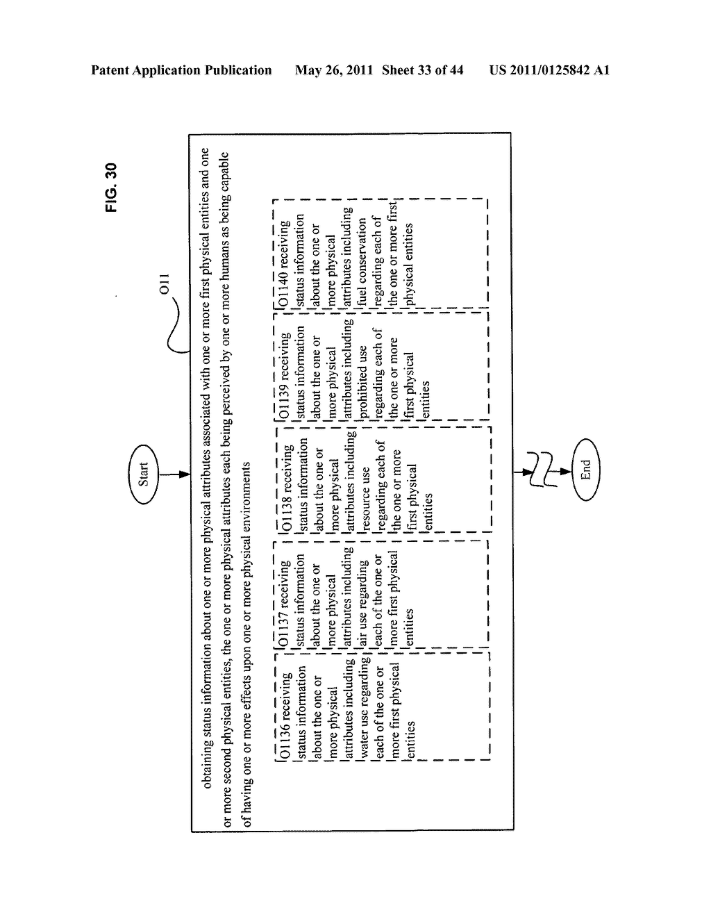 System and method for comparison of physical entity attribute effects on physical environments through in part social networking service input - diagram, schematic, and image 34