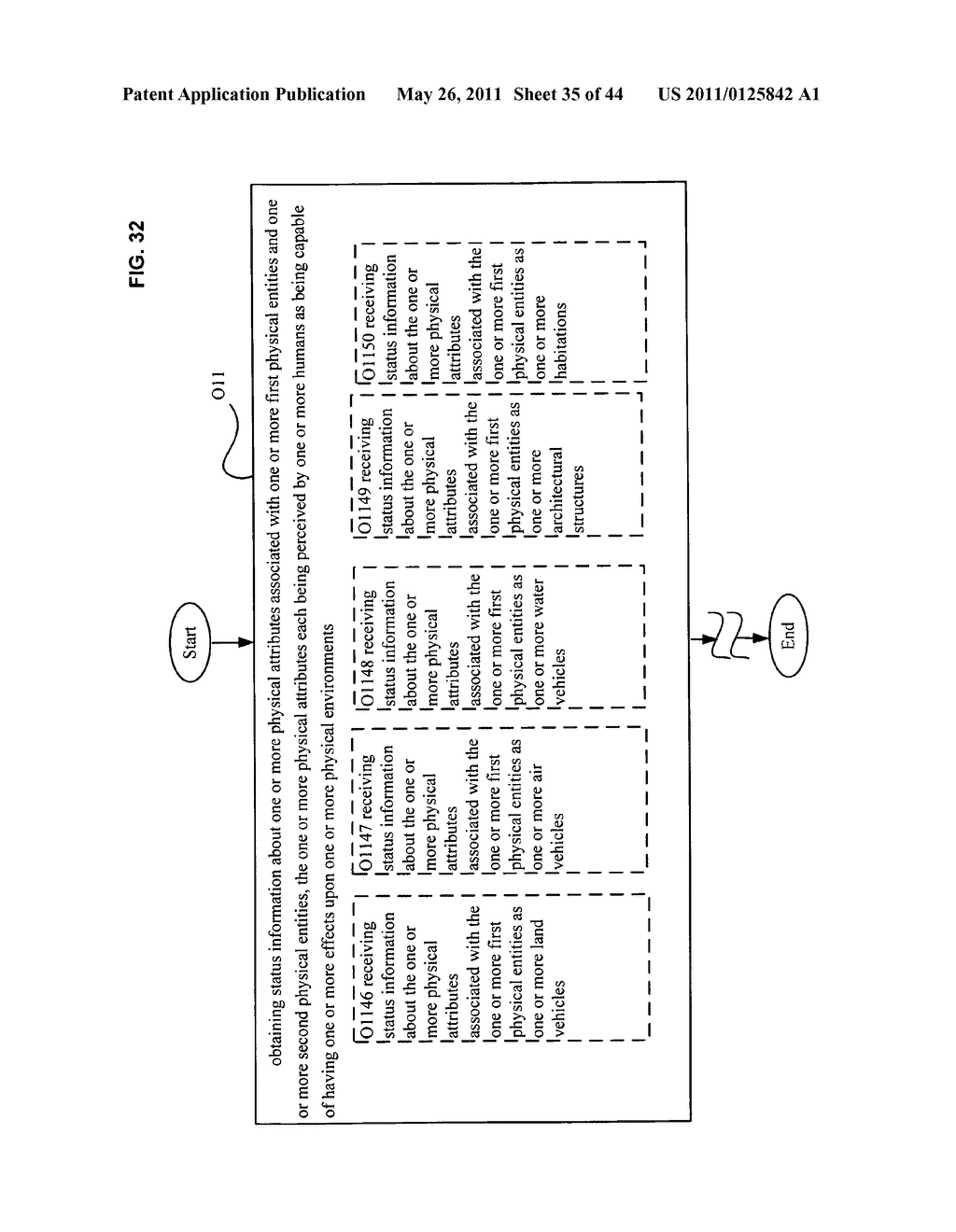 System and method for comparison of physical entity attribute effects on physical environments through in part social networking service input - diagram, schematic, and image 36