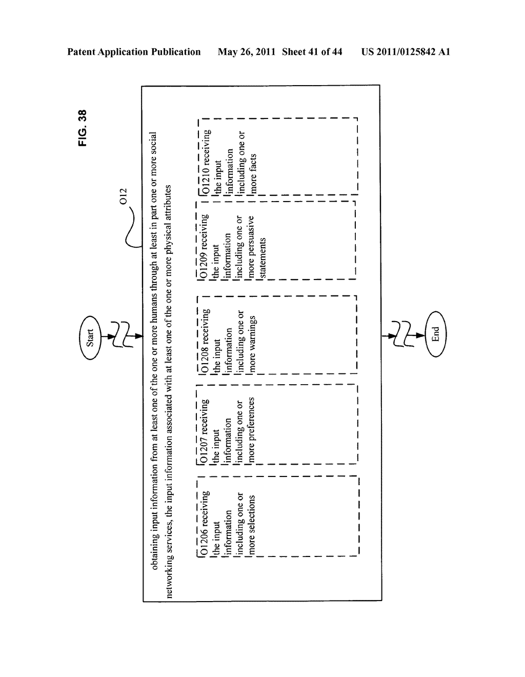 System and method for comparison of physical entity attribute effects on physical environments through in part social networking service input - diagram, schematic, and image 42