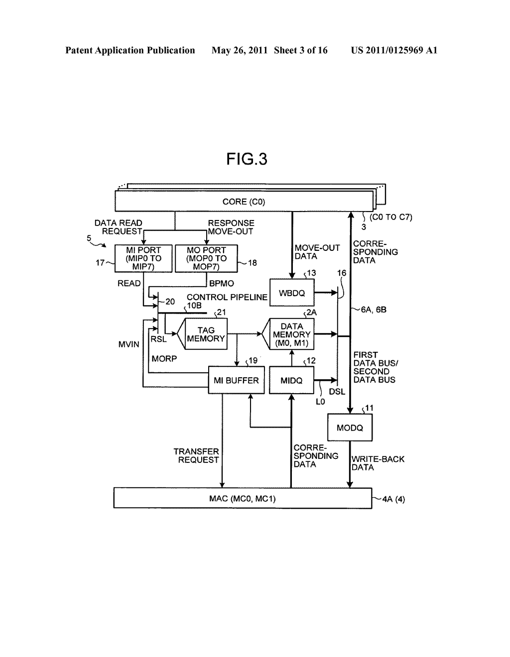 Cache memory control device, semiconductor integrated circuit, and cache memory control method - diagram, schematic, and image 04