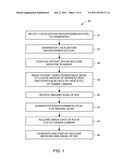 SYSTEMS AND METHODS FOR PATIENT POSITIONING FOR NUCLEAR MEDICINE IMAGING diagram and image
