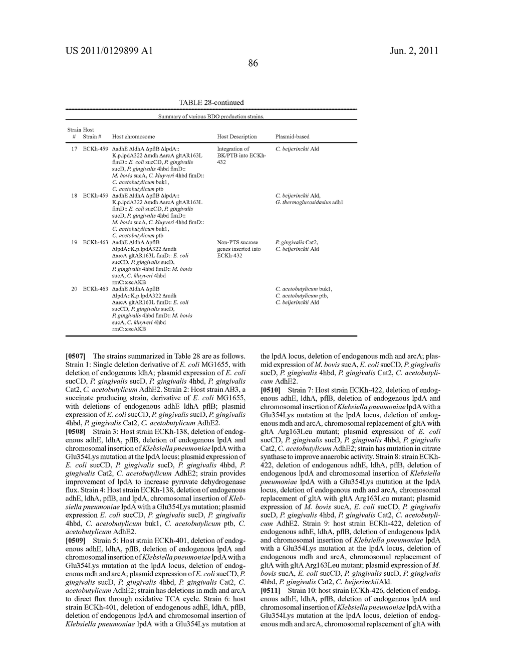 MICROORGANISMS FOR THE PRODUCTION OF 1,4-BUTANEDIOL, 4-HYDROXYBUTANAL,     4-HYDROXYBUTYRYL-COA, PUTRESCINE AND RELATED COMPOUNDS, AND METHODS     RELATED THERETO - diagram, schematic, and image 155