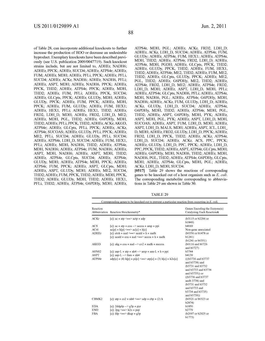 MICROORGANISMS FOR THE PRODUCTION OF 1,4-BUTANEDIOL, 4-HYDROXYBUTANAL,     4-HYDROXYBUTYRYL-COA, PUTRESCINE AND RELATED COMPOUNDS, AND METHODS     RELATED THERETO - diagram, schematic, and image 157