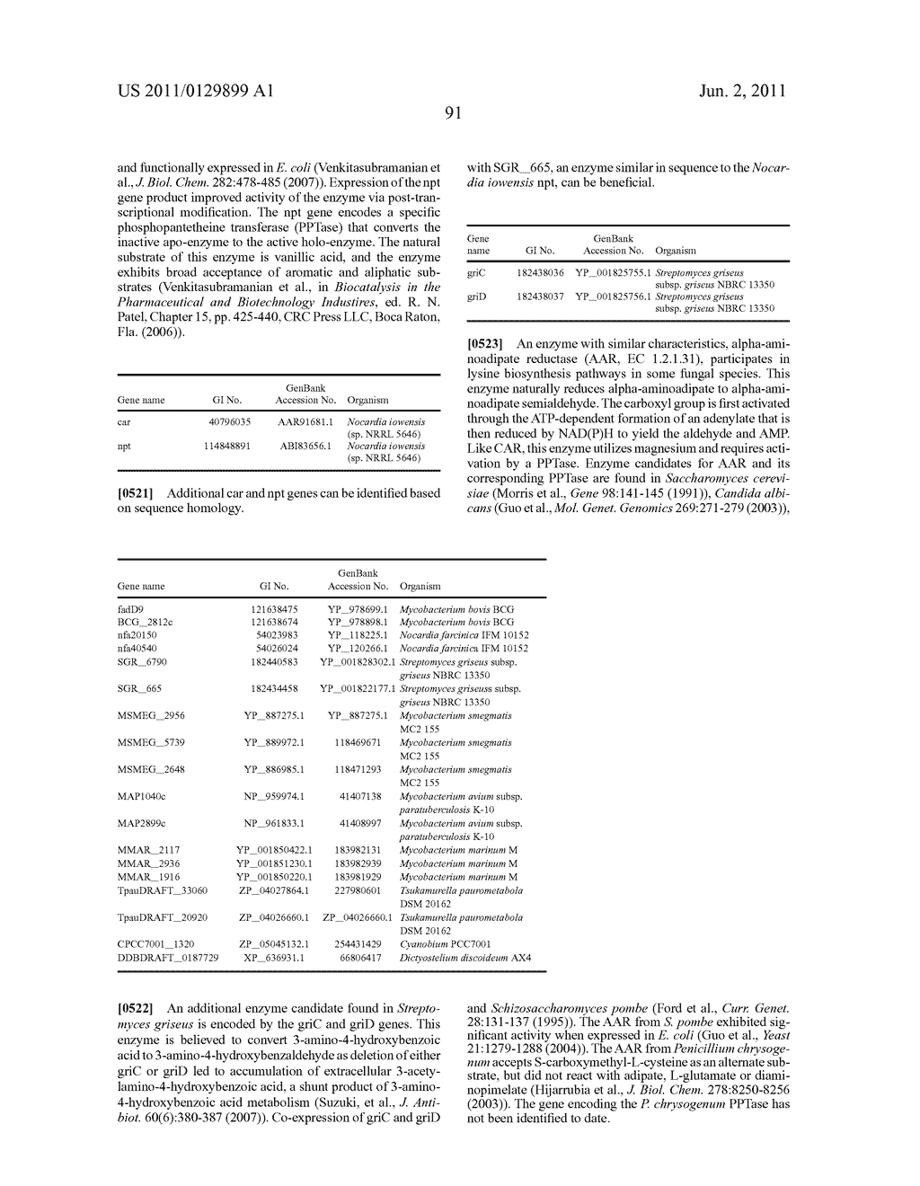 MICROORGANISMS FOR THE PRODUCTION OF 1,4-BUTANEDIOL, 4-HYDROXYBUTANAL,     4-HYDROXYBUTYRYL-COA, PUTRESCINE AND RELATED COMPOUNDS, AND METHODS     RELATED THERETO - diagram, schematic, and image 160