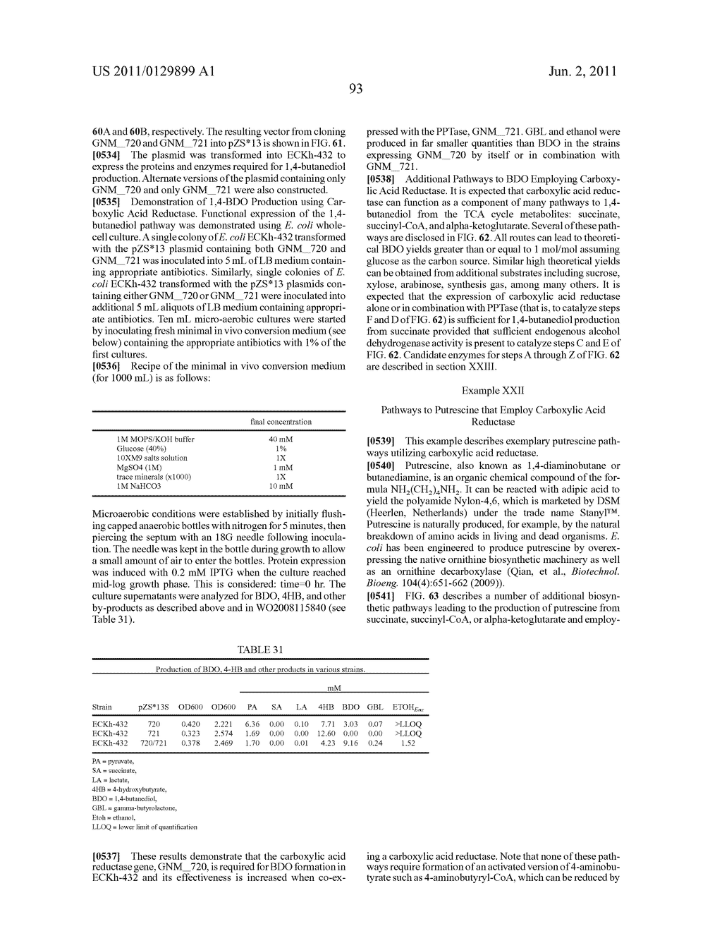 MICROORGANISMS FOR THE PRODUCTION OF 1,4-BUTANEDIOL, 4-HYDROXYBUTANAL,     4-HYDROXYBUTYRYL-COA, PUTRESCINE AND RELATED COMPOUNDS, AND METHODS     RELATED THERETO - diagram, schematic, and image 162