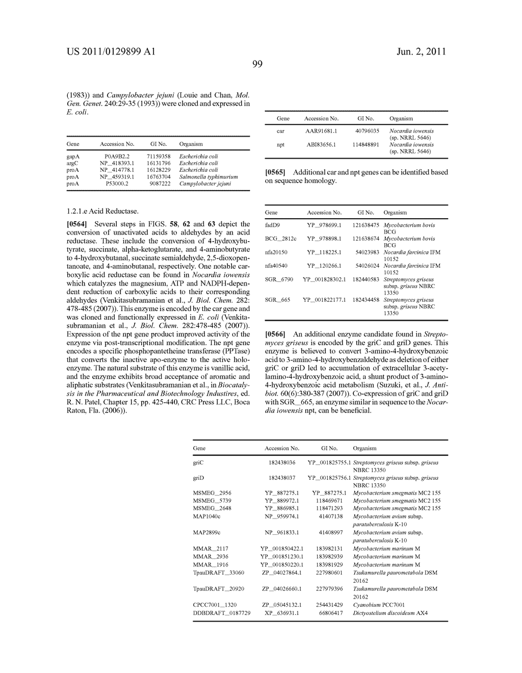 MICROORGANISMS FOR THE PRODUCTION OF 1,4-BUTANEDIOL, 4-HYDROXYBUTANAL,     4-HYDROXYBUTYRYL-COA, PUTRESCINE AND RELATED COMPOUNDS, AND METHODS     RELATED THERETO - diagram, schematic, and image 168