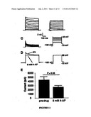 PYRIDINES FOR TREATING INJURED MAMMALIAN NERVE TISSUE diagram and image