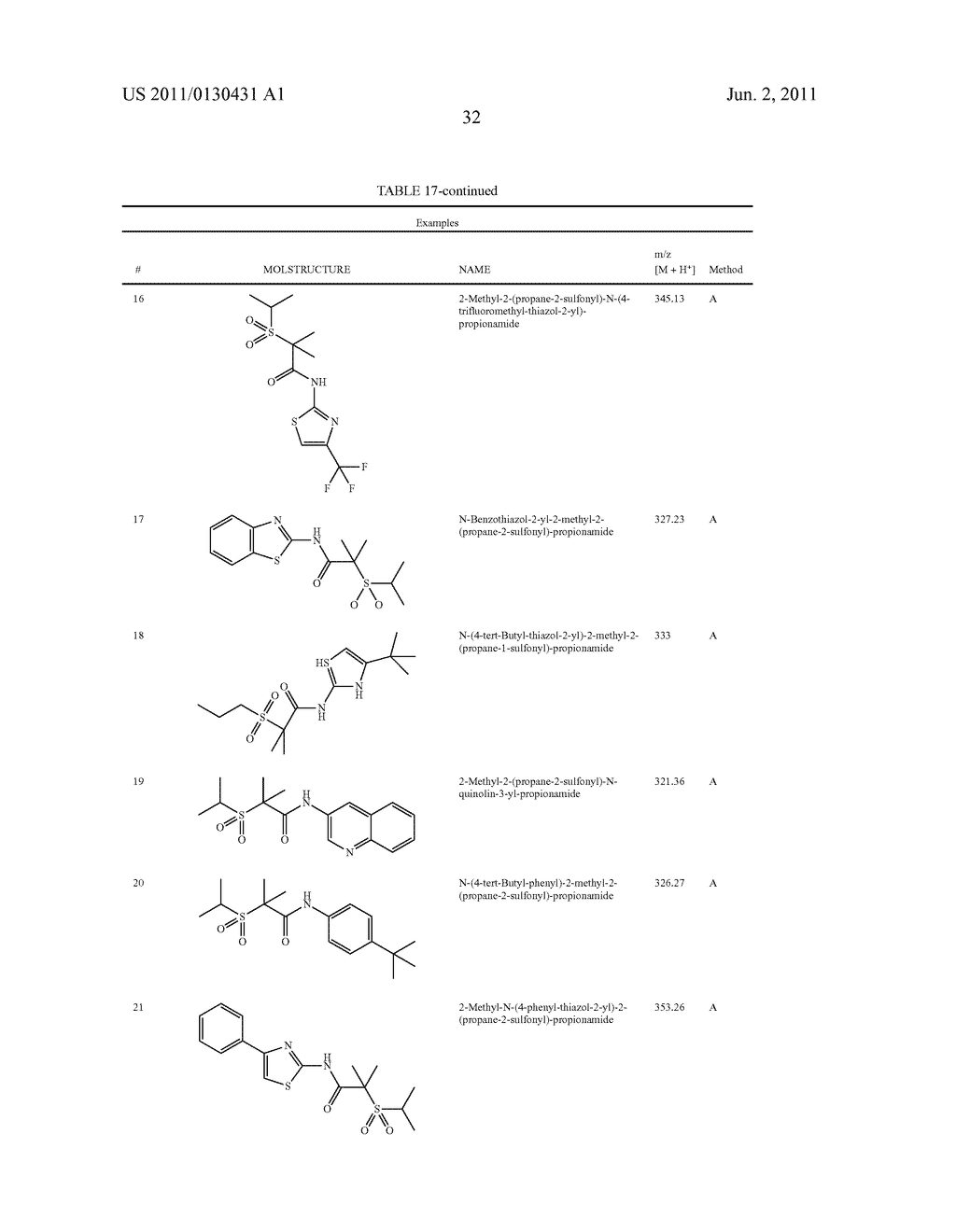 Compounds Which Modulate The CB2 Receptor - diagram, schematic, and image 33