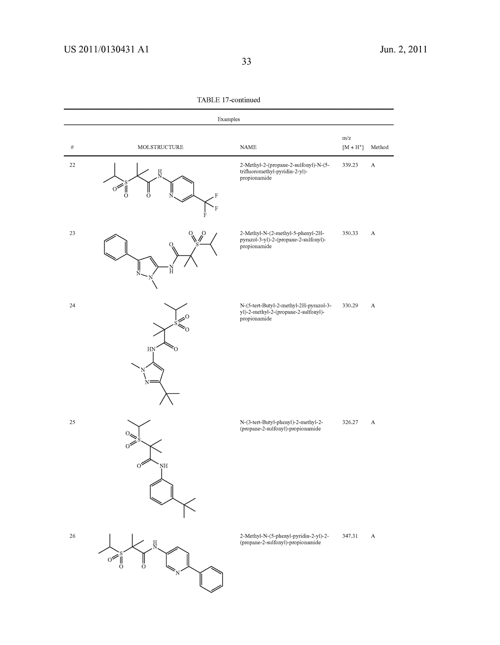 Compounds Which Modulate The CB2 Receptor - diagram, schematic, and image 34