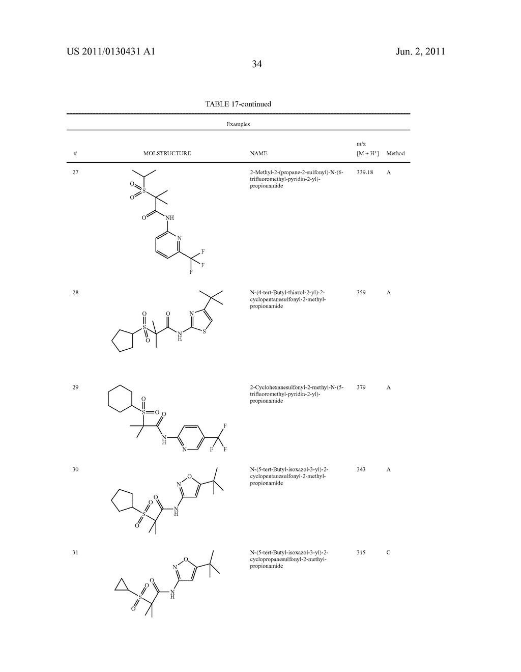 Compounds Which Modulate The CB2 Receptor - diagram, schematic, and image 35