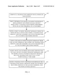 Mobile Commerce Authentication And Authorization Systems diagram and image