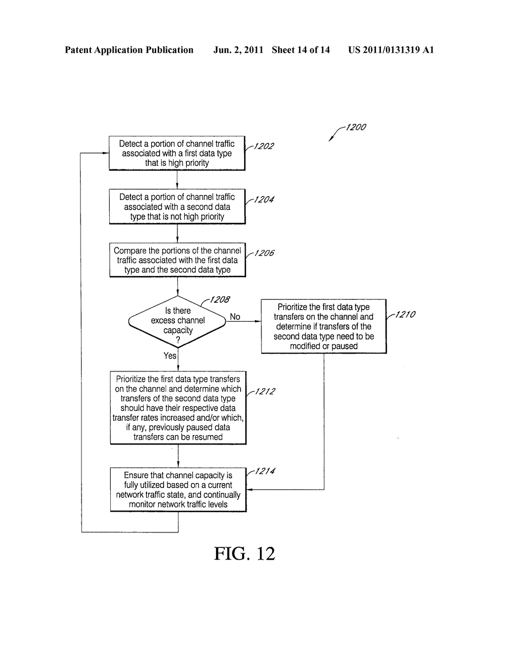 SYSTEMS AND METHODS FOR OPTIMIZING CHANNEL RESOURCES BY COORDINATING DATA     TRANSFERS BASED ON DATA TYPE AND TRAFFIC - diagram, schematic, and image 15