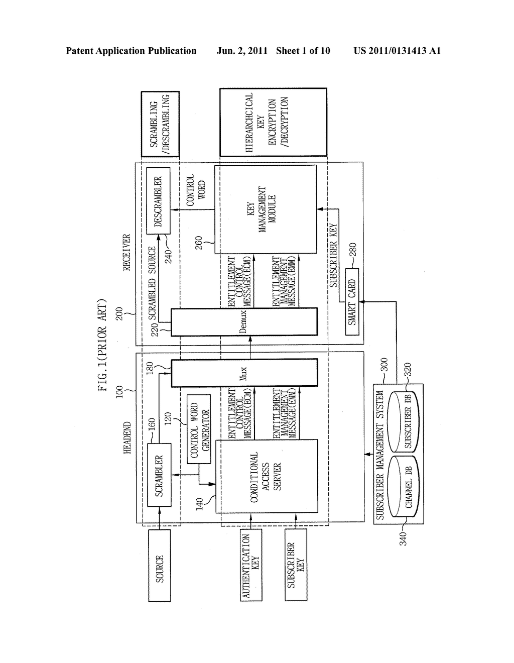 APPARATUS AND METHOD FOR DYNAMIC UPDATE OF SOFTWARE-BASED IPTV CONDITIONAL     ACCESS SYSTEM - diagram, schematic, and image 02
