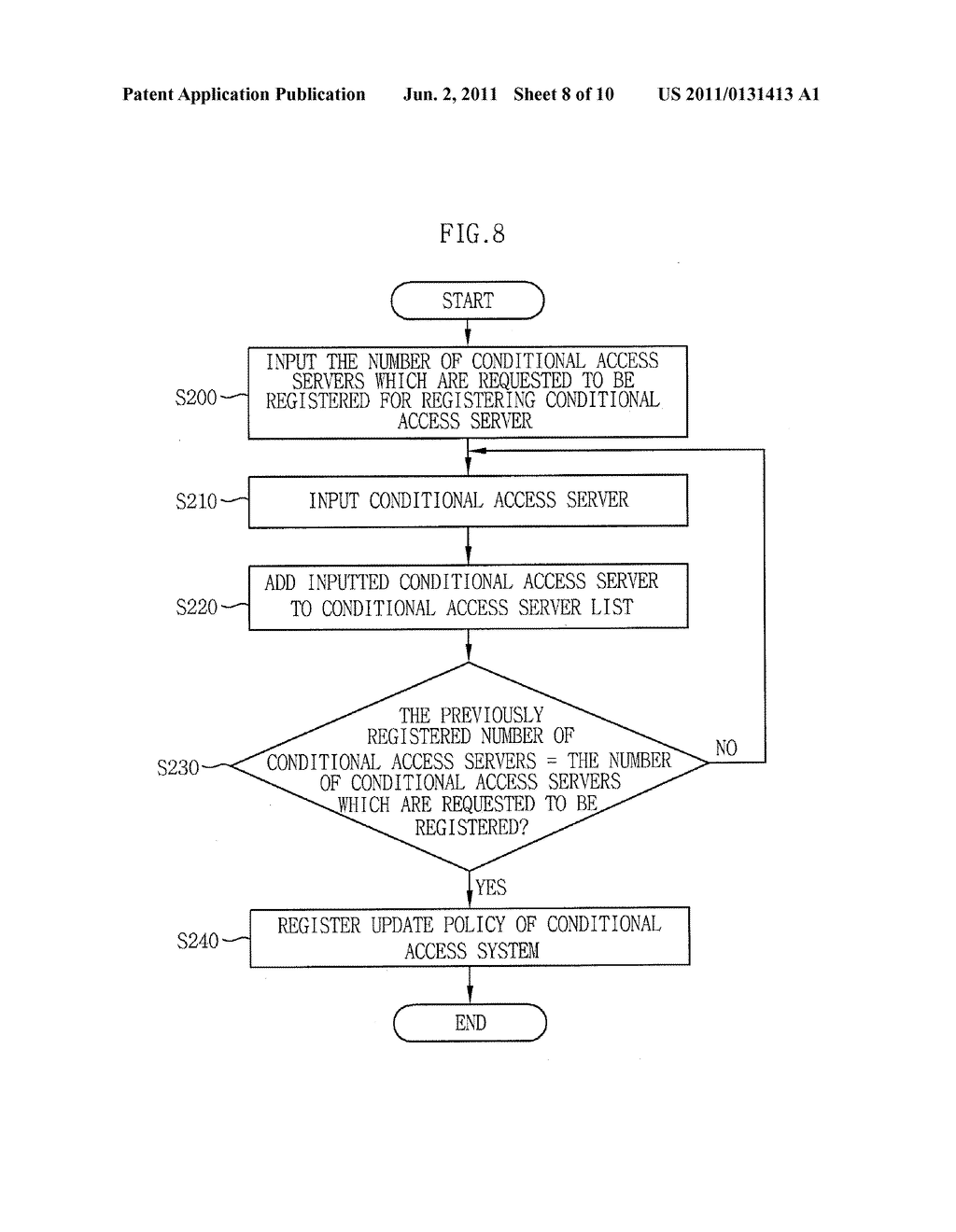 APPARATUS AND METHOD FOR DYNAMIC UPDATE OF SOFTWARE-BASED IPTV CONDITIONAL     ACCESS SYSTEM - diagram, schematic, and image 09