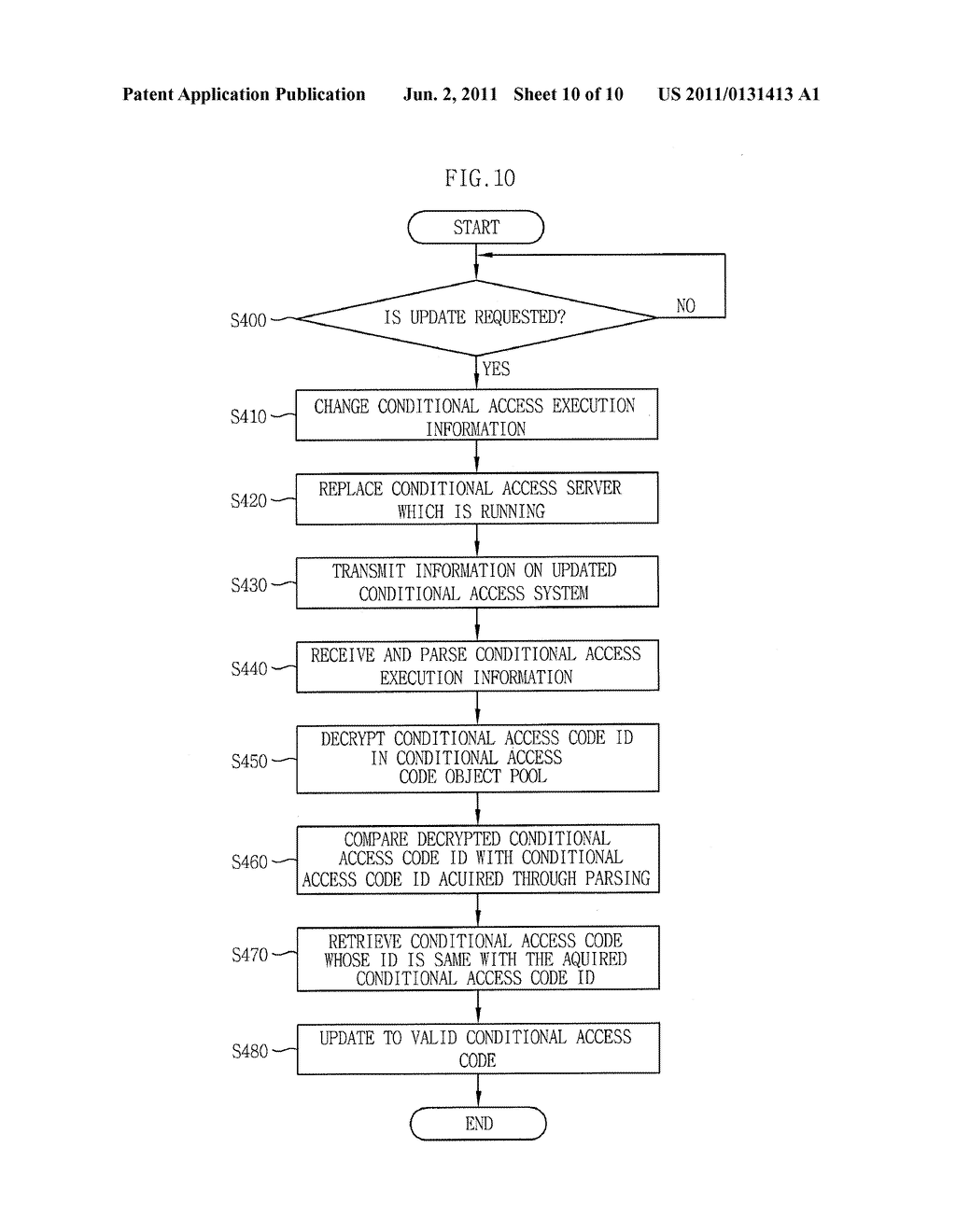 APPARATUS AND METHOD FOR DYNAMIC UPDATE OF SOFTWARE-BASED IPTV CONDITIONAL     ACCESS SYSTEM - diagram, schematic, and image 11