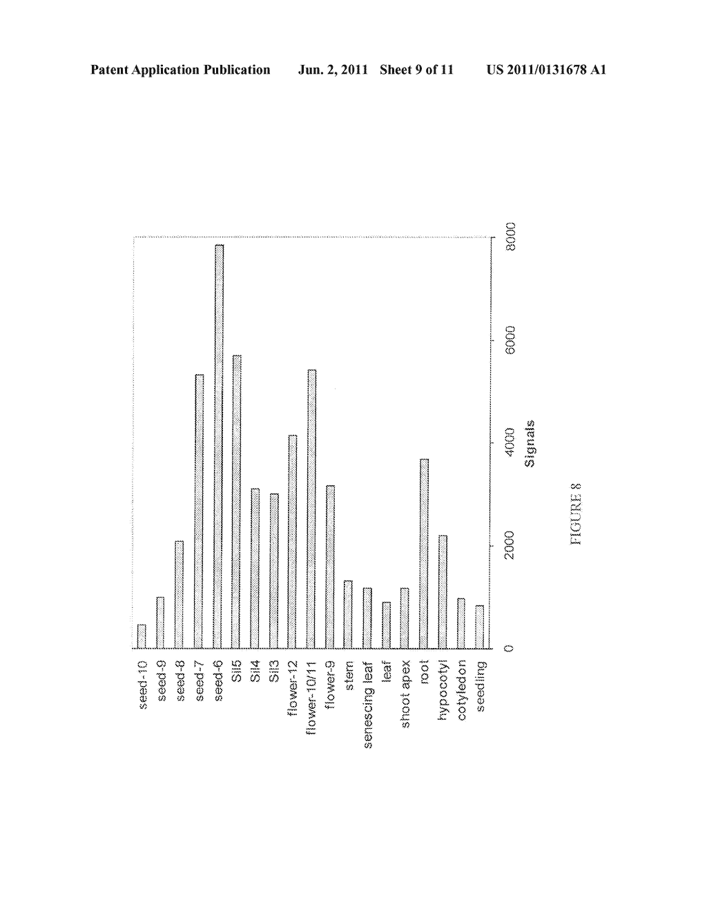 COMPOSITIONS AND METHODS FOR DIFFERENTIAL REGULATION OF FATTY ACID     UNSATURATION IN MEMBRANE LIPIDS AND SEED OIL - diagram, schematic, and image 10