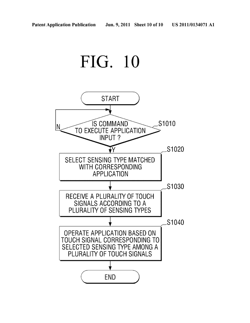 DISPLAY APPARATUS AND TOUCH SENSING METHOD - diagram, schematic, and image 11