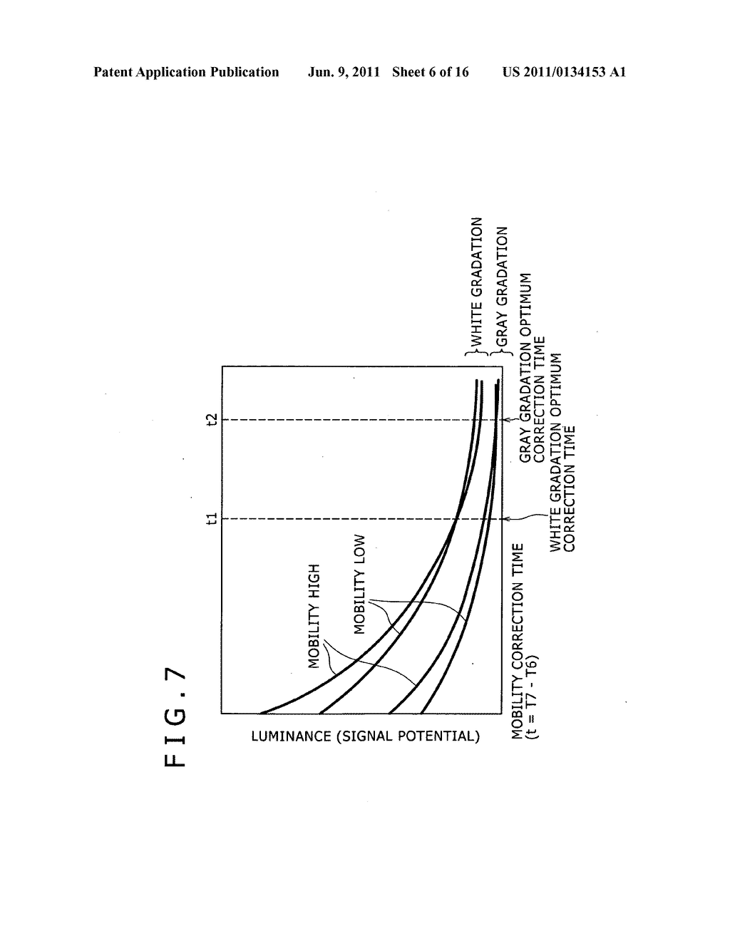 Display apparatus and driving method therefor - diagram, schematic, and image 07