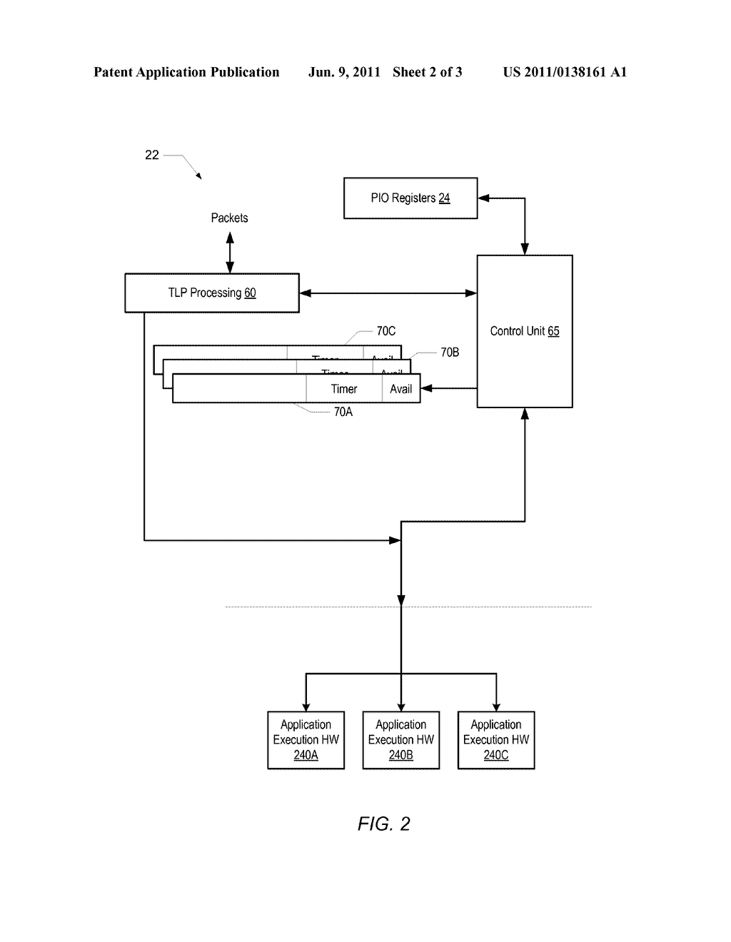 INPUT/OUTPUT DEVICE INCLUDING A HOST INTERFACE FOR PROCESSING FUNCTION     LEVEL RESET REQUESTS IN A SPECIFIED TIME - diagram, schematic, and image 03