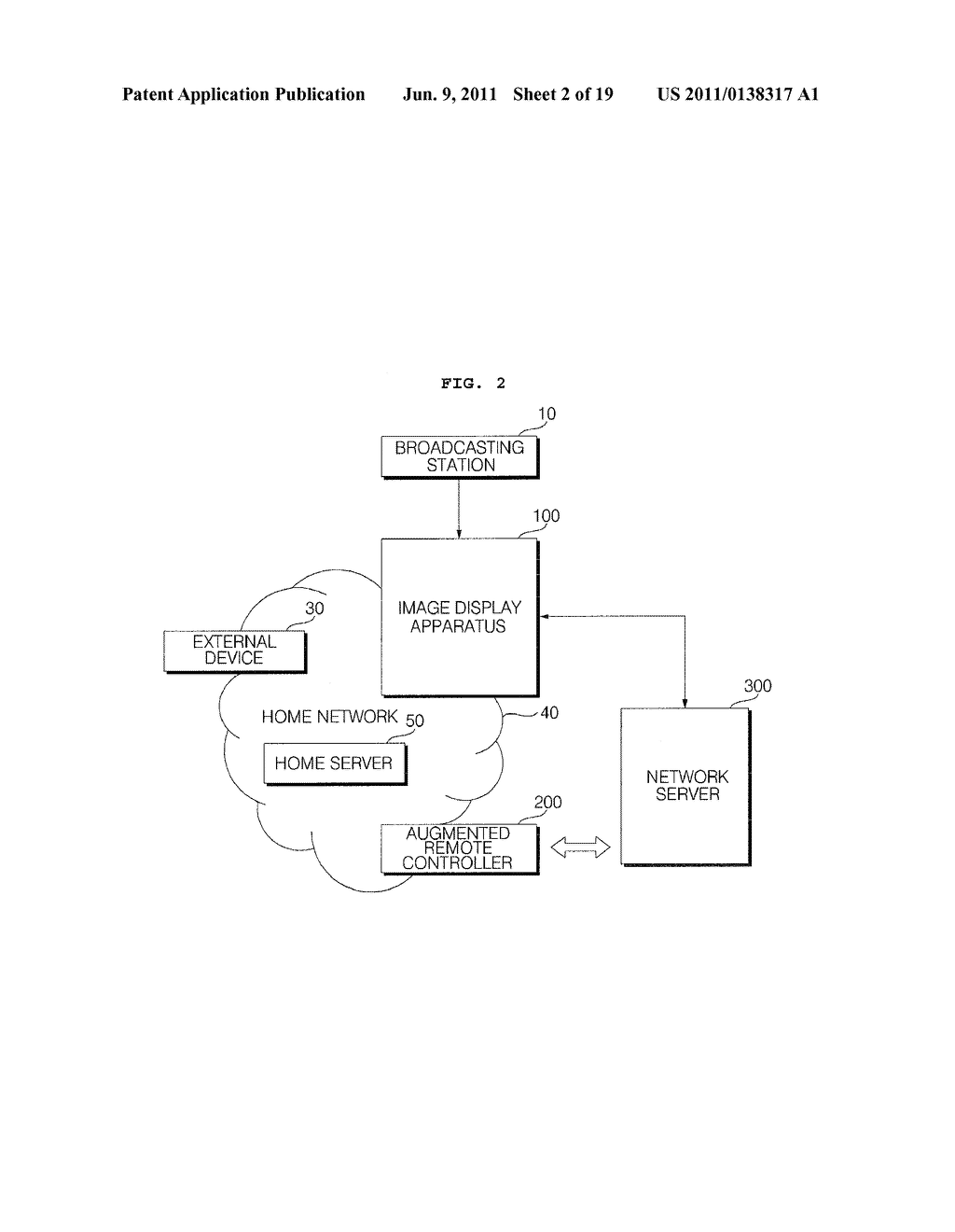 AUGMENTED REMOTE CONTROLLER, METHOD FOR OPERATING THE AUGMENTED REMOTE     CONTROLLER, AND SYSTEM FOR THE SAME - diagram, schematic, and image 03