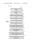 Methods and Apparatus for Secure Distribution of Protected Content diagram and image