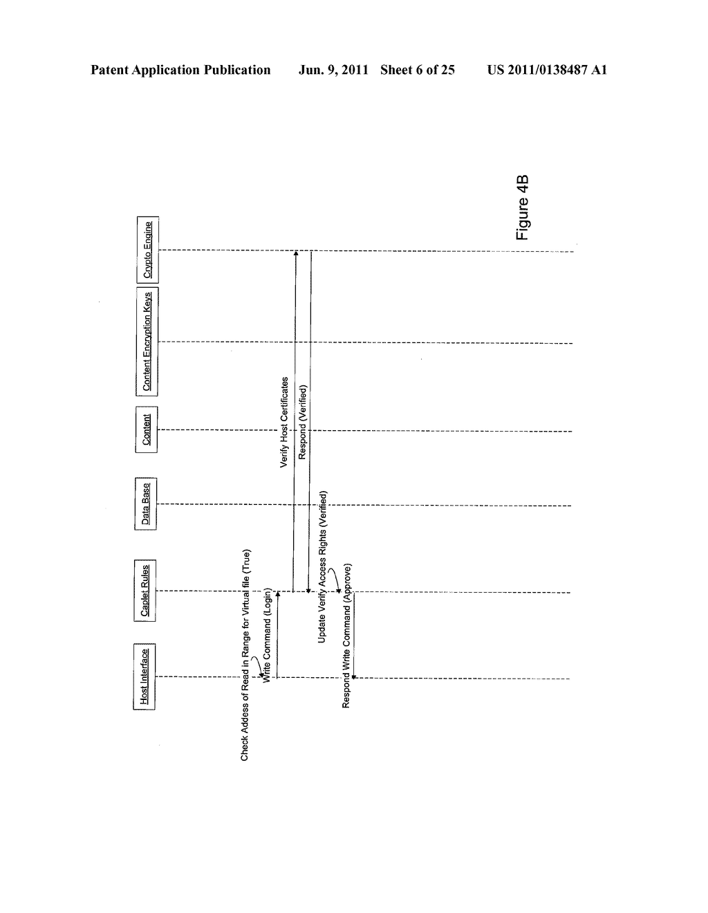 Storage Device and Method for Using a Virtual File in a Public Memory Area     to Access a Plurality of Protected Files in a Private Memory Area - diagram, schematic, and image 07