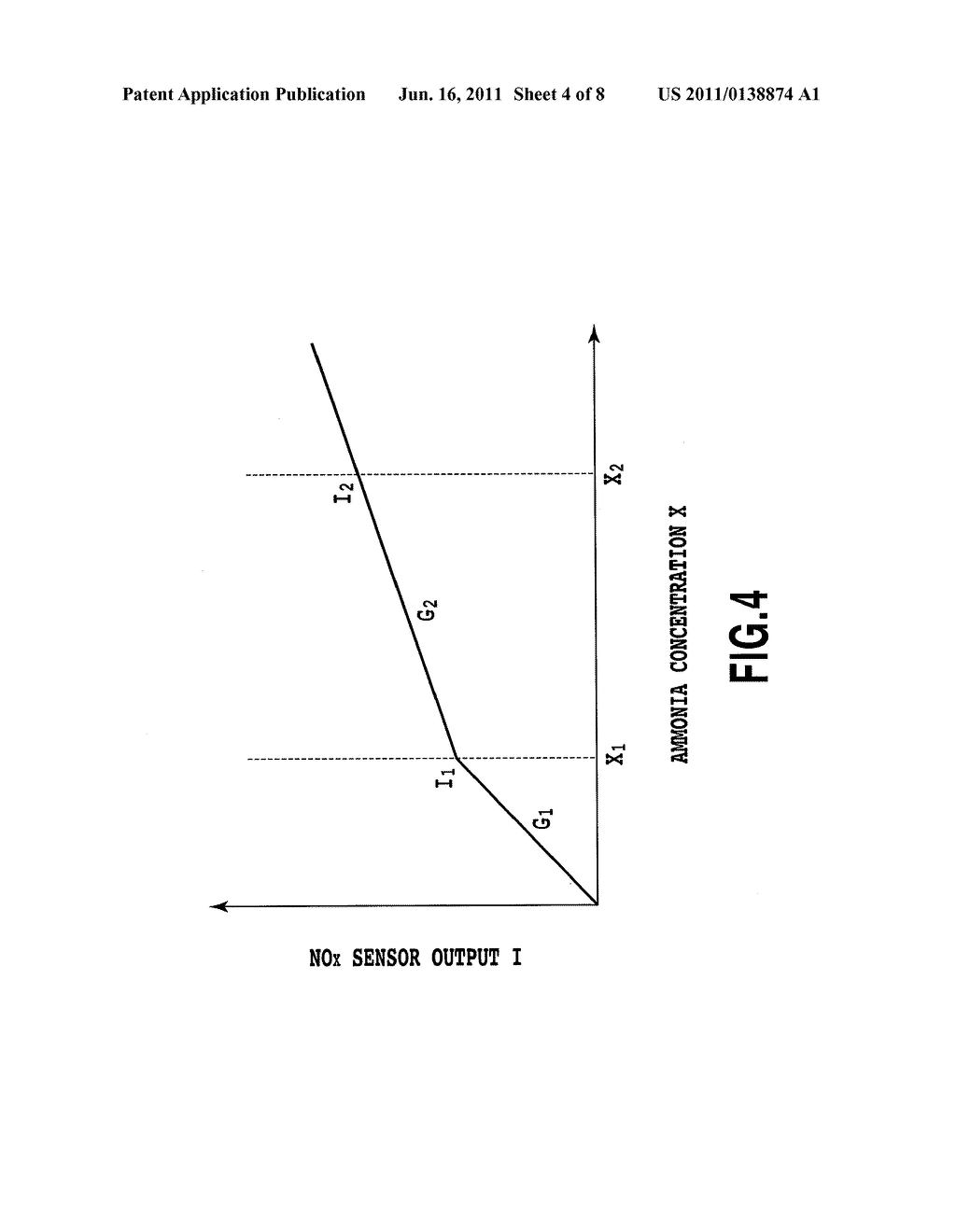 OUTPUT CALIBRATION APPARATUS AND OUTPUT CALIBRATION METHOD FOR NOx SENSOR - diagram, schematic, and image 05
