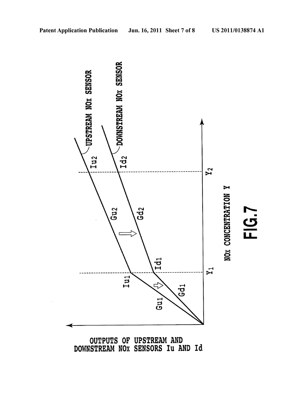 OUTPUT CALIBRATION APPARATUS AND OUTPUT CALIBRATION METHOD FOR NOx SENSOR - diagram, schematic, and image 08