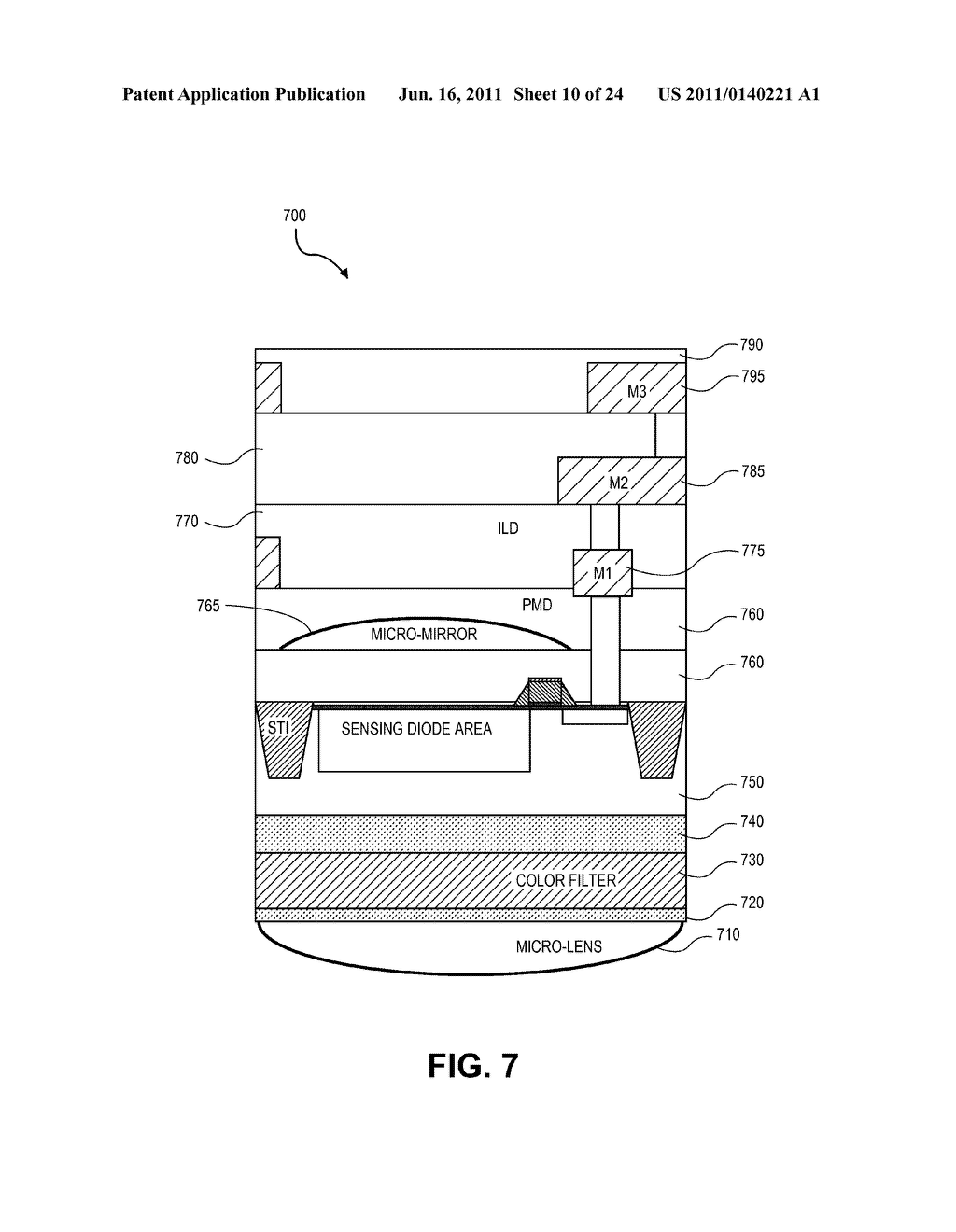 IMAGE SENSOR HAVING CURVED MICRO-MIRRORS OVER THE SENSING PHOTODIODE AND     METHOD FOR FABRICATING - diagram, schematic, and image 11