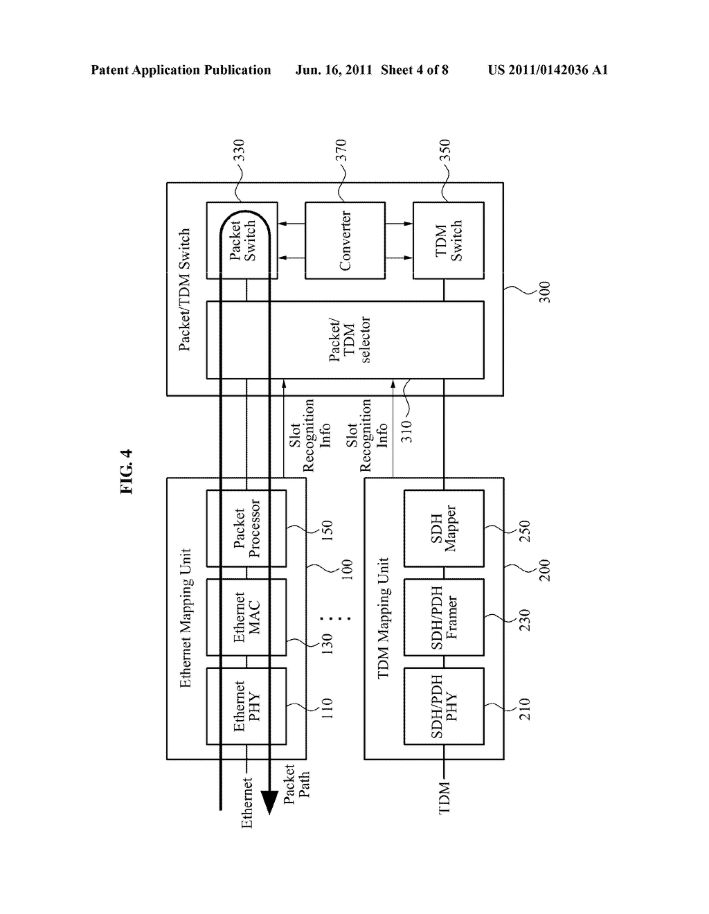 Tdm Circuit Diagram | Method And Apparatus For Switching Packet Time Division Multiplexing