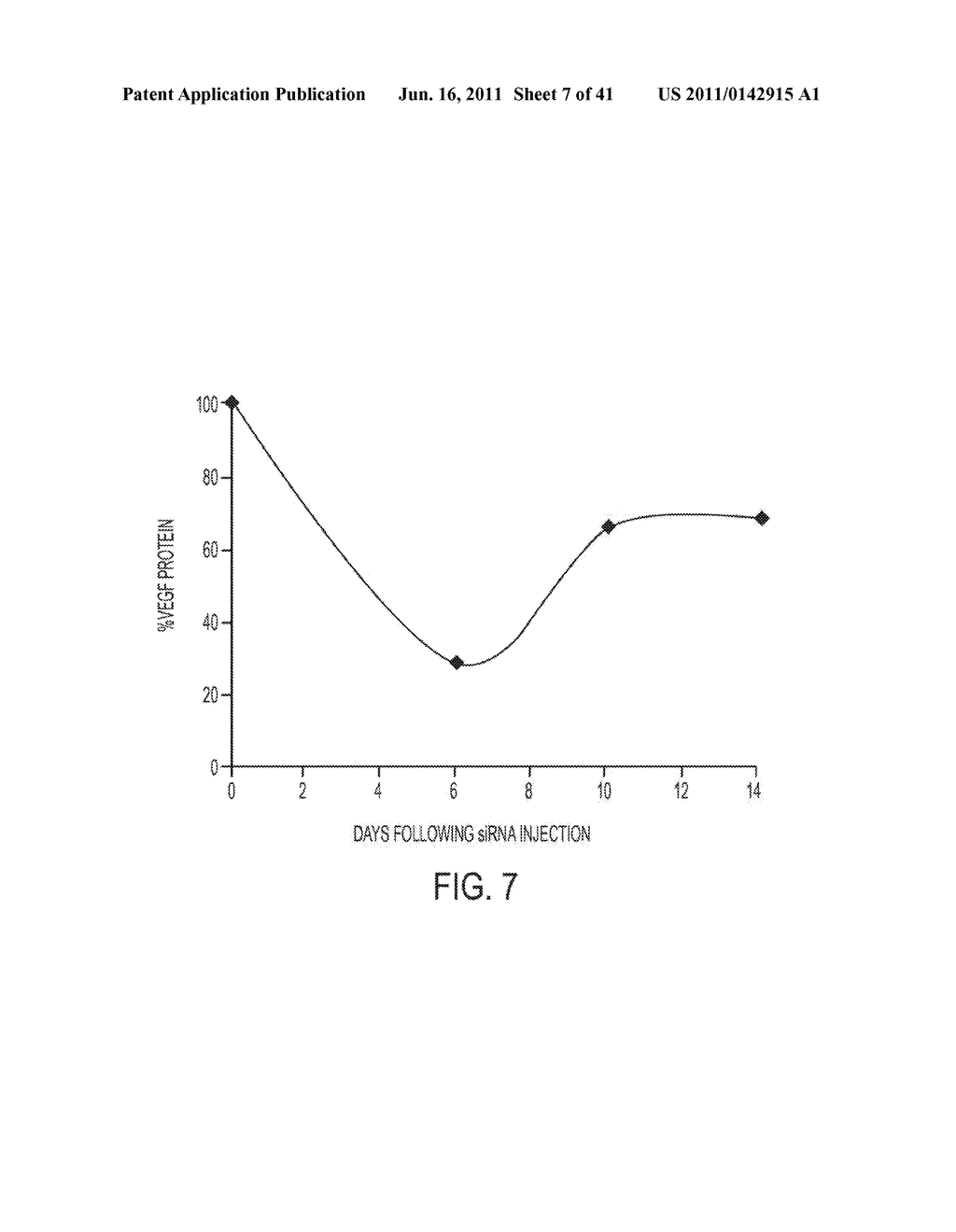 COMPOSITIONS AND METHODS FOR INHIBITION OF VEGF - diagram, schematic, and image 08