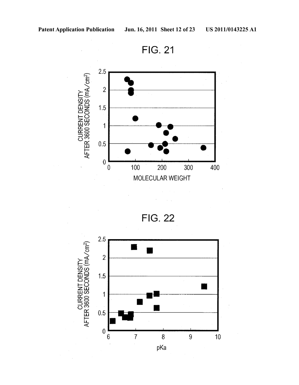 FUEL CELL AND METHOD FOR MANUFACTURING THE SAME, ELECTRONIC APPARATUS,     ENZYME-IMMOBILIZED ELECTRODE AND METHOD FOR MANUFACTURING THE SAME,     WATER-REPELLENT AGENT, AND ENZYME-IMMOBILIZING MATERIAL - diagram, schematic, and image 13