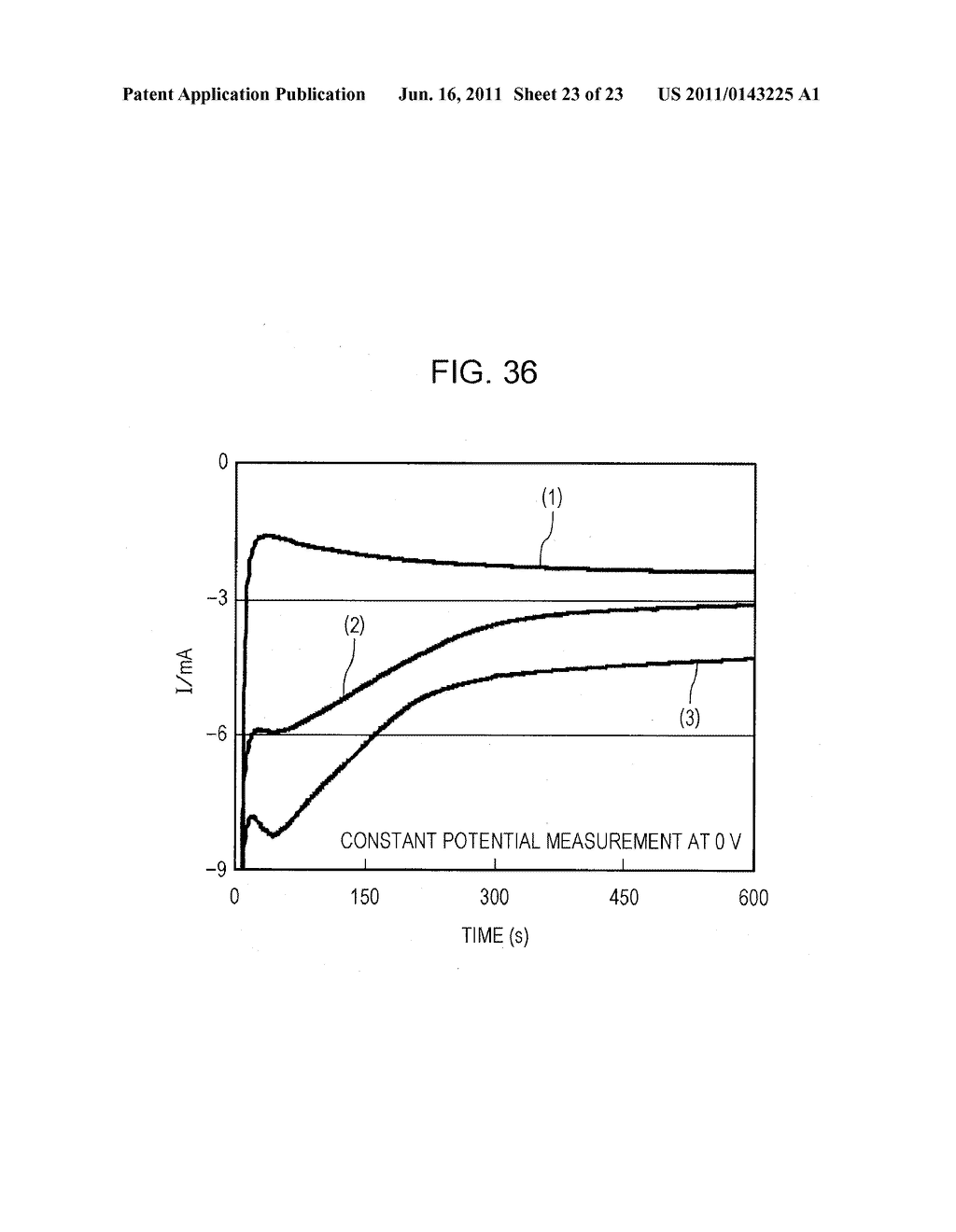 FUEL CELL AND METHOD FOR MANUFACTURING THE SAME, ELECTRONIC APPARATUS,     ENZYME-IMMOBILIZED ELECTRODE AND METHOD FOR MANUFACTURING THE SAME,     WATER-REPELLENT AGENT, AND ENZYME-IMMOBILIZING MATERIAL - diagram, schematic, and image 24