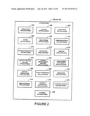 METHOD AND SYSTEM FOR COLLABORATIVE AND PRIVATE SESSIONS diagram and image
