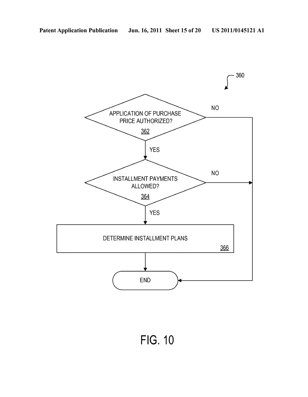 METHOD AND APPARATUS FOR PROVIDING AND PROCESSING INSTALLMENT PLANS AT A     TERMINAL - diagram, schematic, and image 16