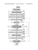 STRUCTURED DOCUMENT ANALYSIS APPARATUS AND STRUCTURED DOCUMENT ANALYSIS     METHOD diagram and image