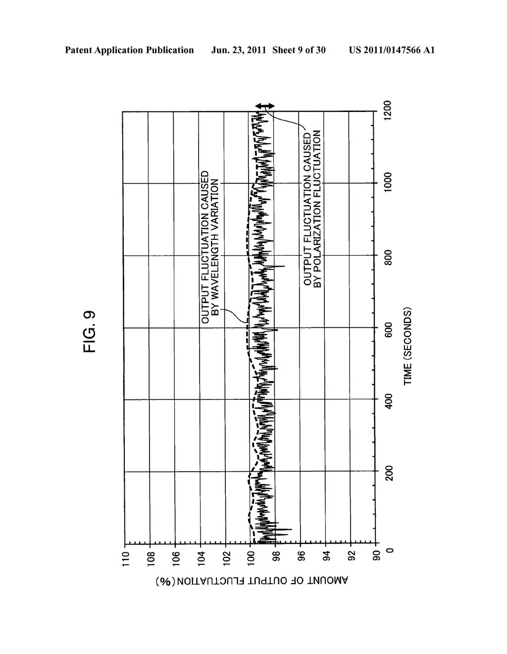 WAVELENGTH CONVERSION LASER LIGHT SOURCE, AND PROJECTION DISPLAY DEVICE,     LIQUID CRYSTAL DISPLAY DEVICE AND LASER LIGHT SOURCE PROVIDED WITH SAME - diagram, schematic, and image 10