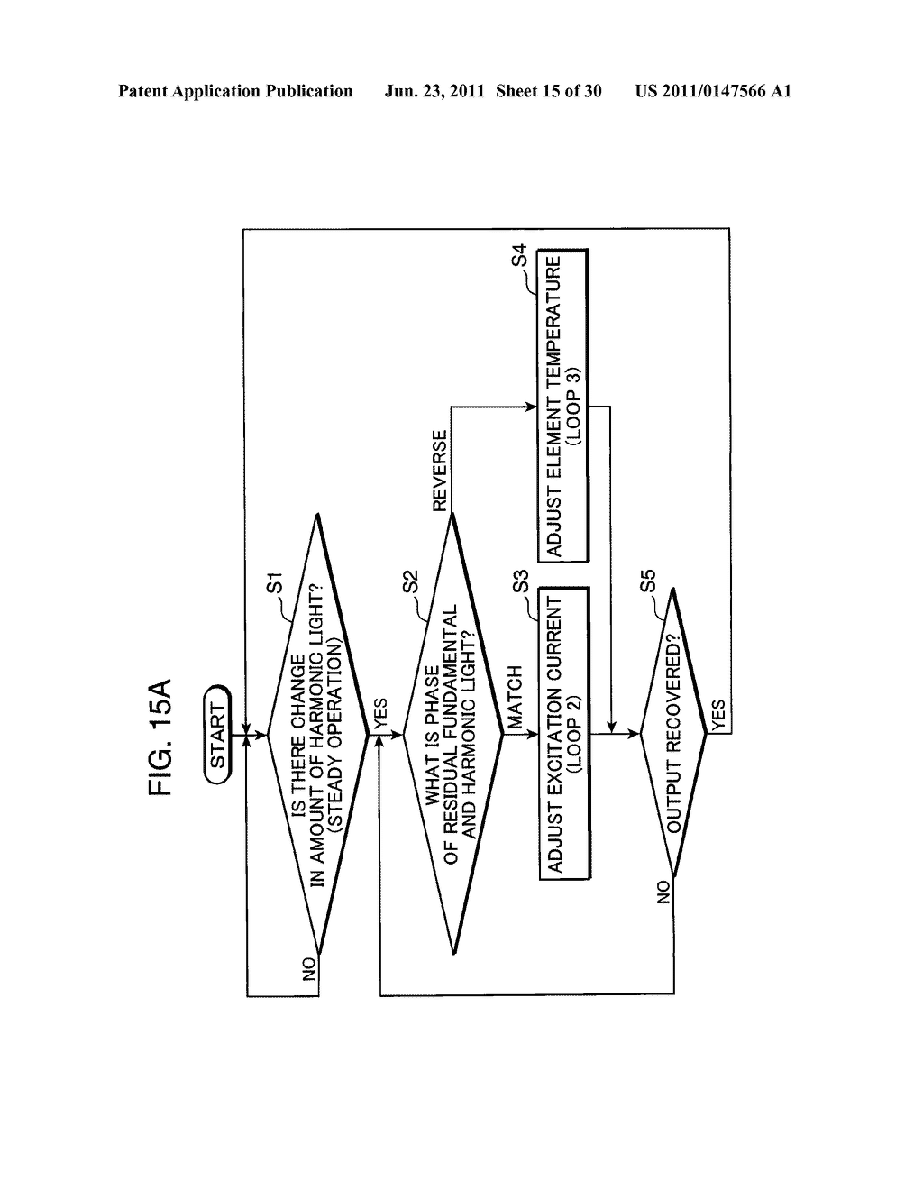 WAVELENGTH CONVERSION LASER LIGHT SOURCE, AND PROJECTION DISPLAY DEVICE,     LIQUID CRYSTAL DISPLAY DEVICE AND LASER LIGHT SOURCE PROVIDED WITH SAME - diagram, schematic, and image 16