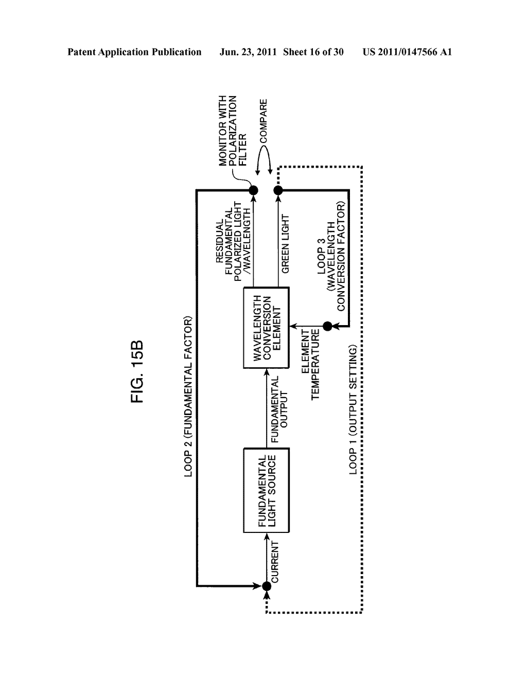 WAVELENGTH CONVERSION LASER LIGHT SOURCE, AND PROJECTION DISPLAY DEVICE,     LIQUID CRYSTAL DISPLAY DEVICE AND LASER LIGHT SOURCE PROVIDED WITH SAME - diagram, schematic, and image 17