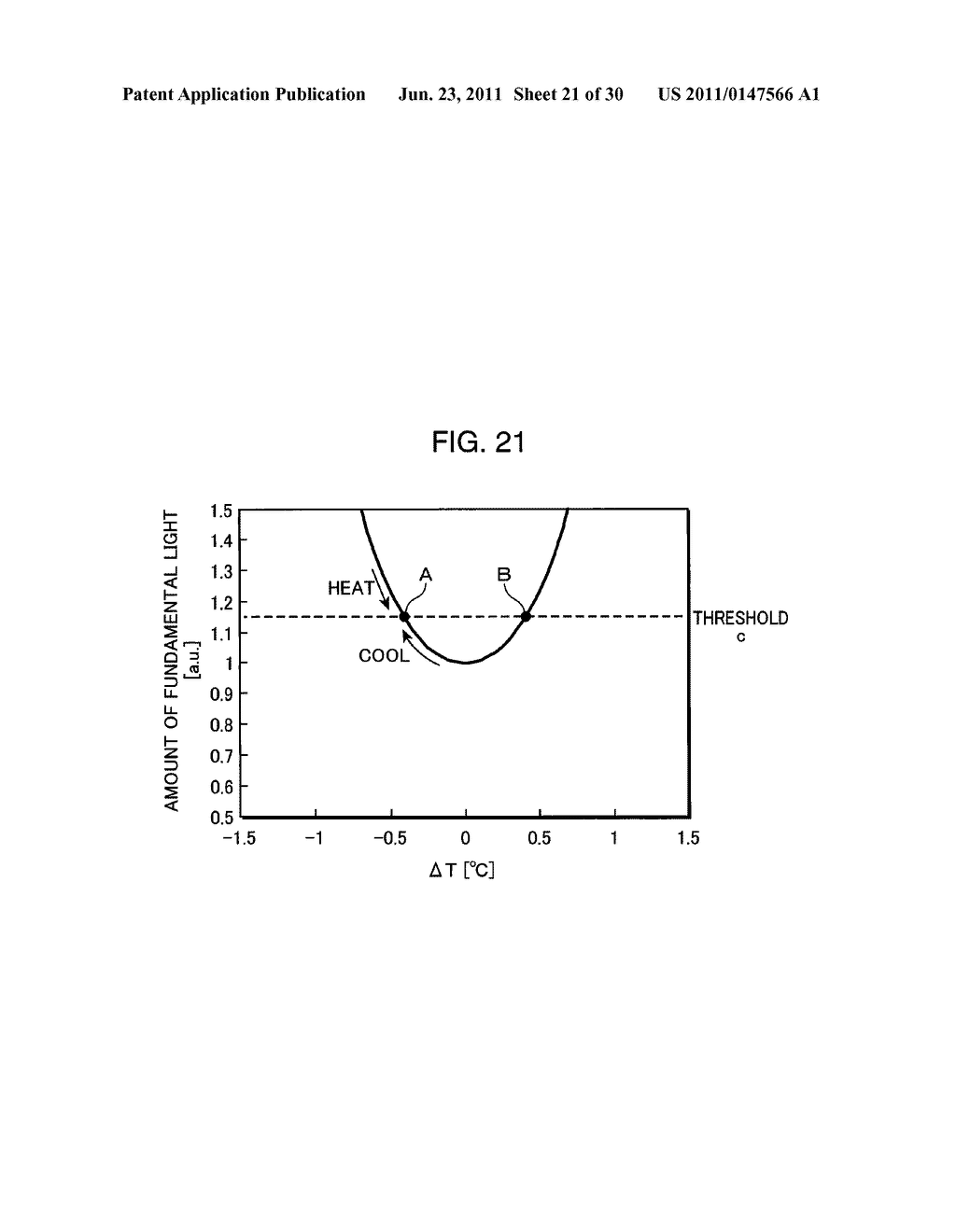 WAVELENGTH CONVERSION LASER LIGHT SOURCE, AND PROJECTION DISPLAY DEVICE,     LIQUID CRYSTAL DISPLAY DEVICE AND LASER LIGHT SOURCE PROVIDED WITH SAME - diagram, schematic, and image 22