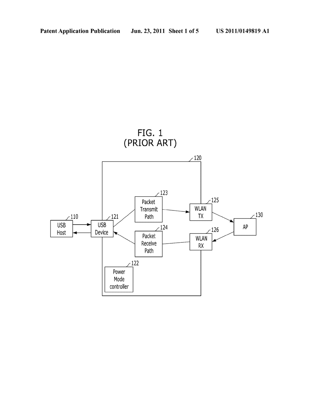APPARATUS AND METHOD FOR SYNCHRONIZING USB COMMUNICATION IN USB-WIRELESS  LAN SYSTEM - diagram, schematic, and image 02