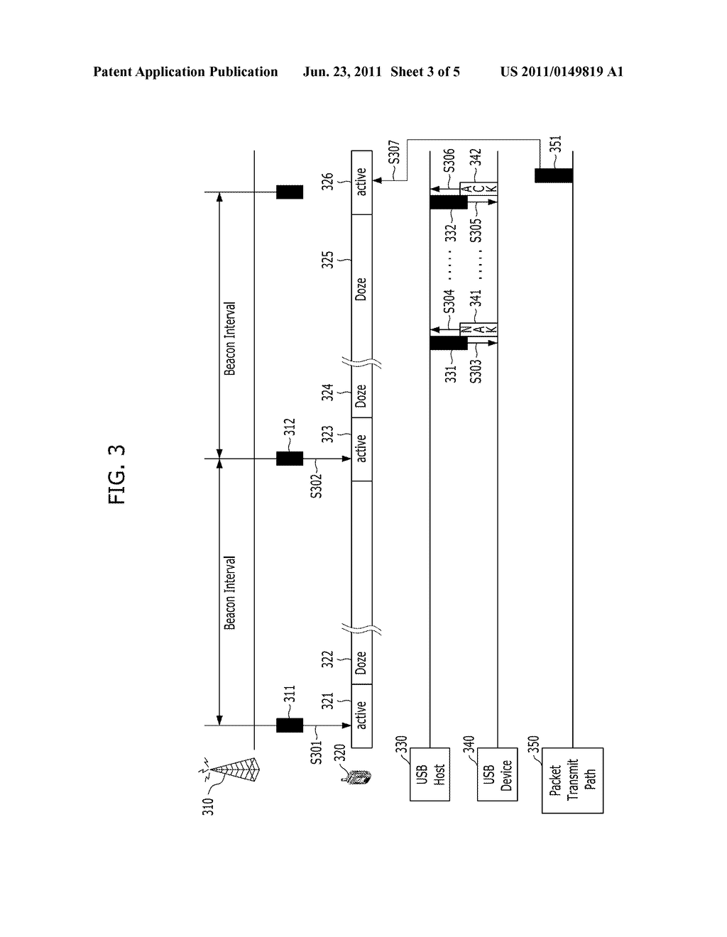 apparatus and method for synchronizing usb communication in usb apparatus and method for synchronizing usb communication in usb wireless lan system diagram schematic and image 04