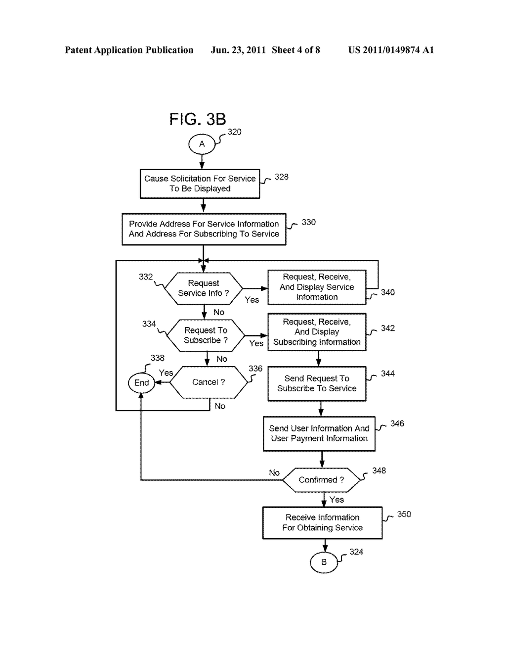 Methods And Apparatus For Use In Facilitating Access To Aggregator     Services For Mobile Communication Devices Via Wireless Communication     Networks - diagram, schematic, and image 05