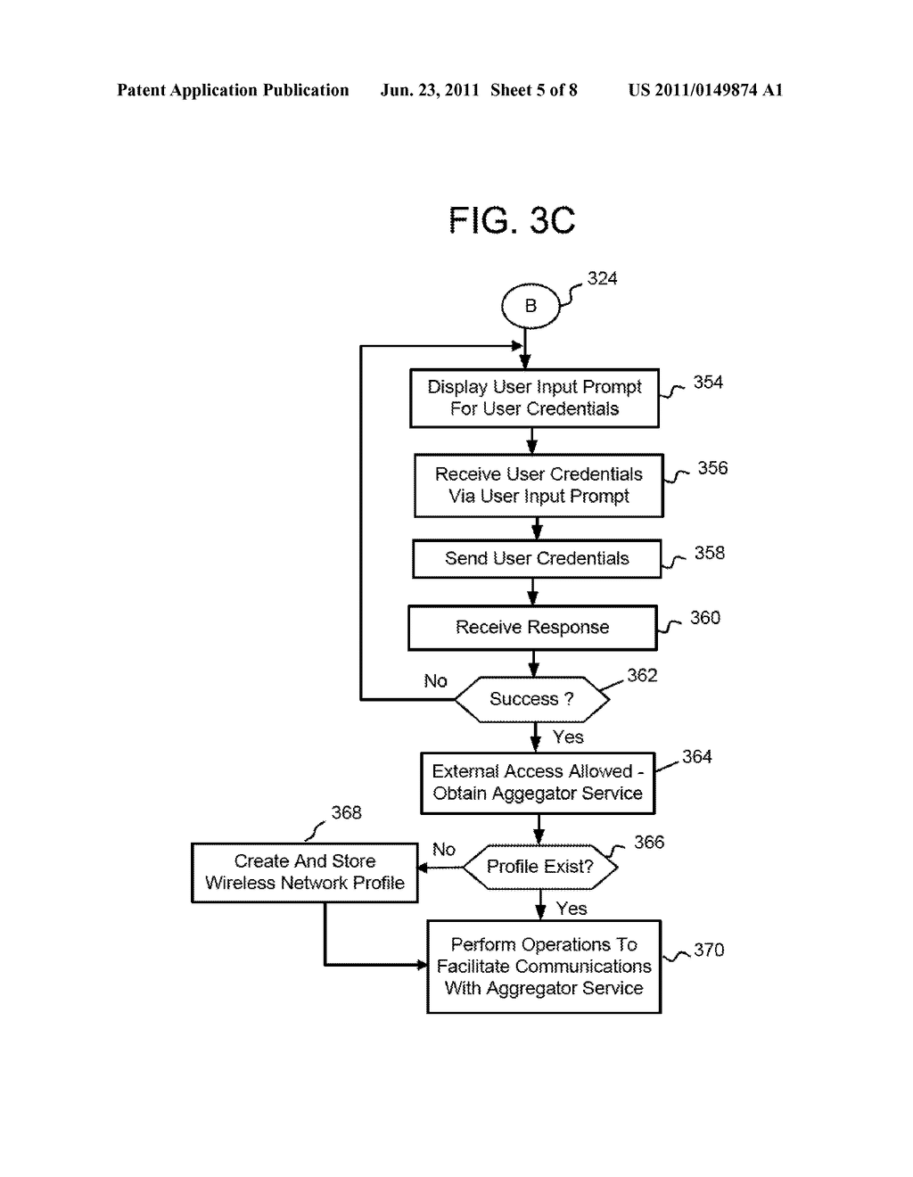 Methods And Apparatus For Use In Facilitating Access To Aggregator     Services For Mobile Communication Devices Via Wireless Communication     Networks - diagram, schematic, and image 06
