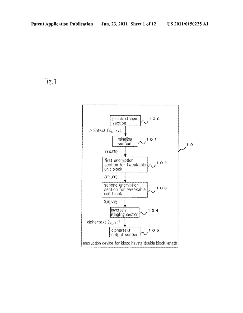 ENCRYPTION DEVICES FOR BLOCK HAVING DOUBLE BLOCK LENGTH, DECRYPTION     DEVICES, ENCRYPTION METHOD, DECRYPTION METHOD, AND PROGRAMS THEREOF - diagram, schematic, and image 02