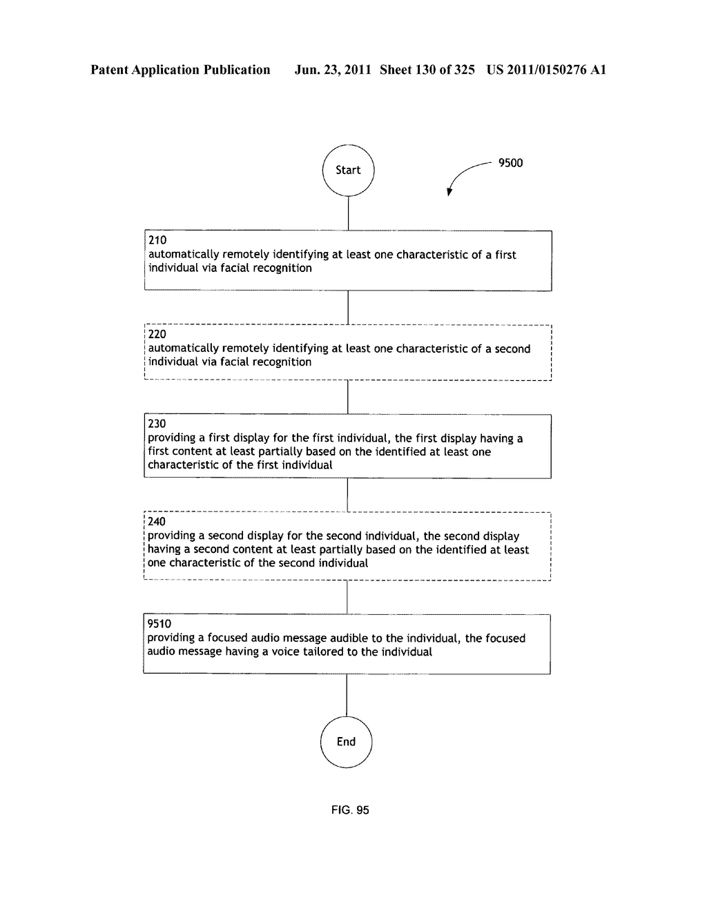 Identifying a characteristic of an individual utilizing facial recognition     and providing a display for the individual - diagram, schematic, and image 131