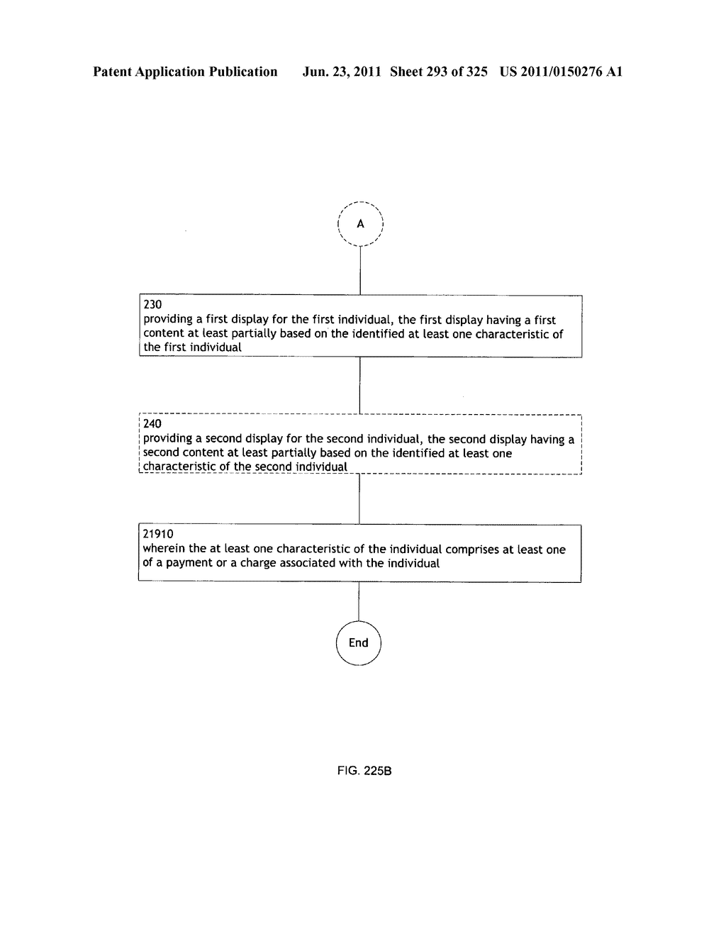 Identifying a characteristic of an individual utilizing facial recognition     and providing a display for the individual - diagram, schematic, and image 294