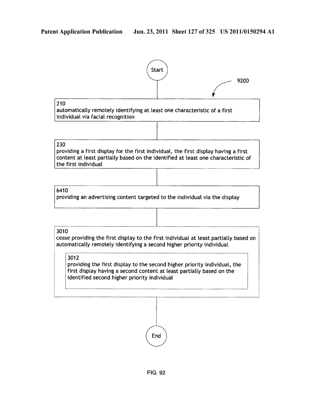 Identifying a characteristic of an individual utilizing facial recognition     and providing a display for the individual - diagram, schematic, and image 128